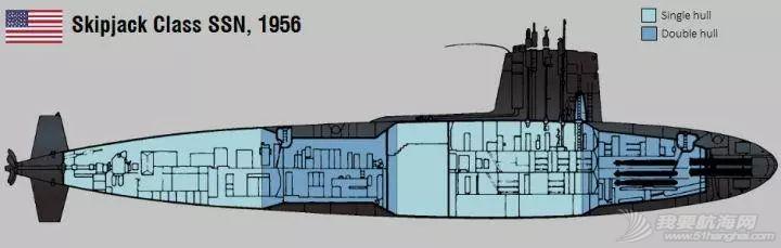 单壳体、双壳体、个半壳体,潜艇外壳有多少种,又有何不同?w8.jpg