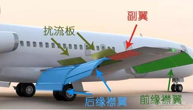 飞机上的襟翼、缝翼、副翼、扰流板,各自的作用是什么?w2.jpg