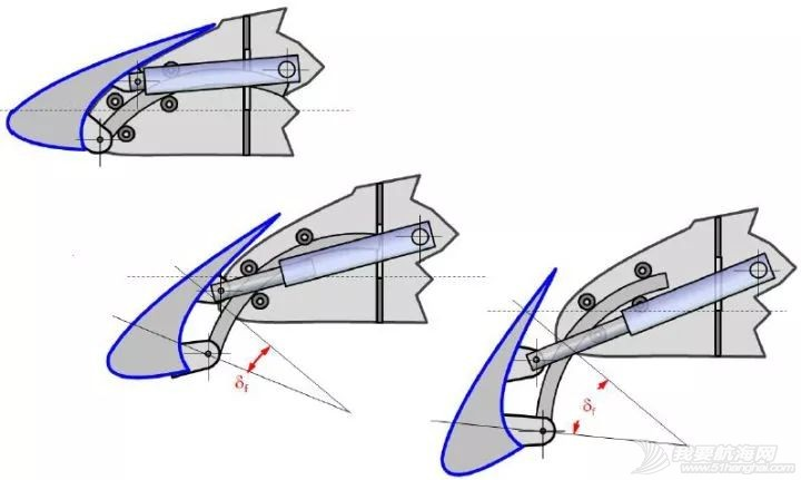 飞机上的襟翼、缝翼、副翼、扰流板,各自的作用是什么?w9.jpg