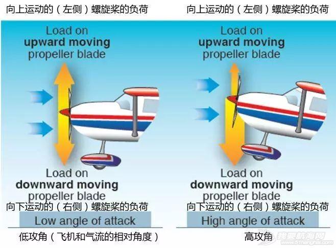 为什么现代航母的舰岛都在右侧?历史上有没有在左侧的?w3.jpg