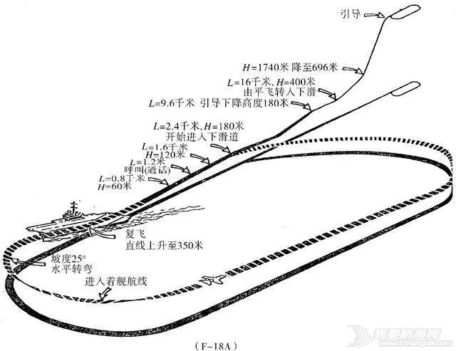 为什么现代航母的舰岛都在右侧?历史上有没有在左侧的?w10.jpg