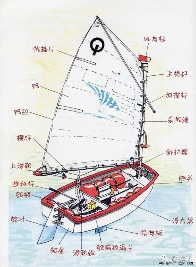扬帆吧少年【领带航海Sailing Academy】 大理OP小船长营w2.jpg