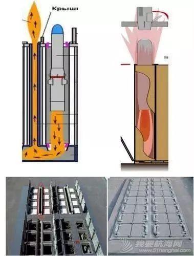 军舰垂直发射导弹时,如何应对高温火焰对导弹的烧蚀?w6.jpg