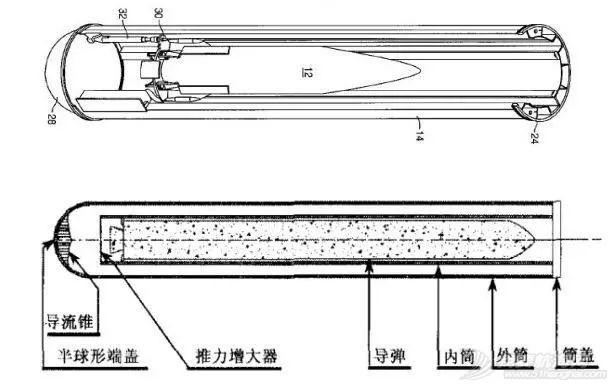 军舰垂直发射导弹时,如何应对高温火焰对导弹的烧蚀?w8.jpg