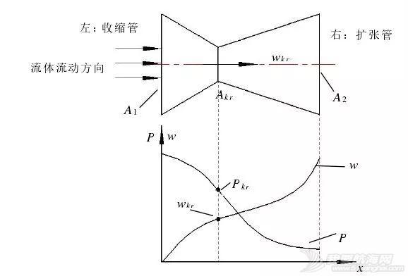 军舰垂直发射导弹时,如何应对高温火焰对导弹的烧蚀?w9.jpg