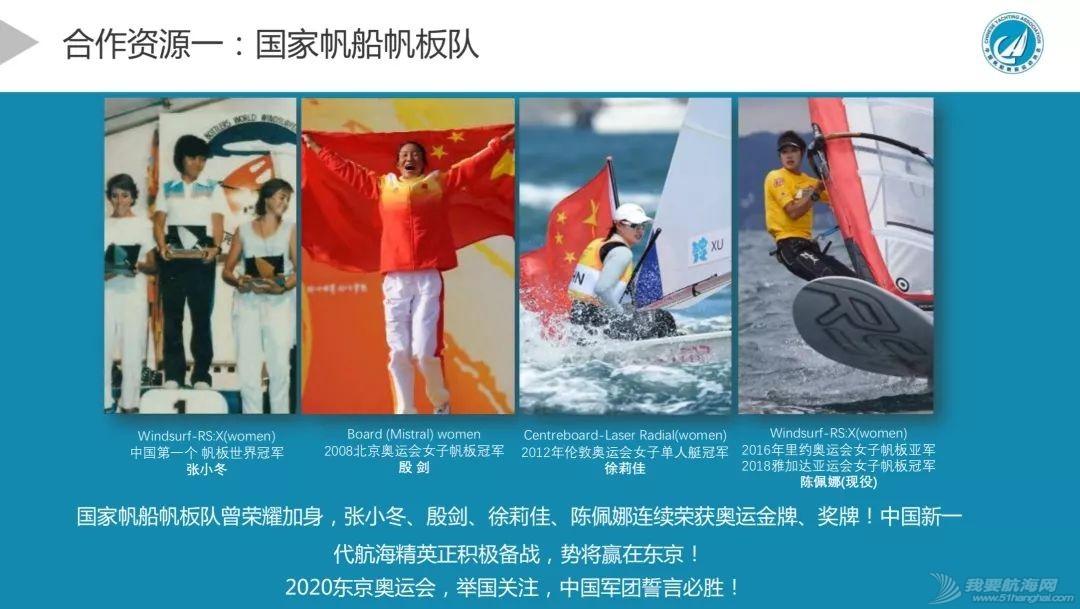 中国帆船帆板运动协会正在招商中w4.jpg