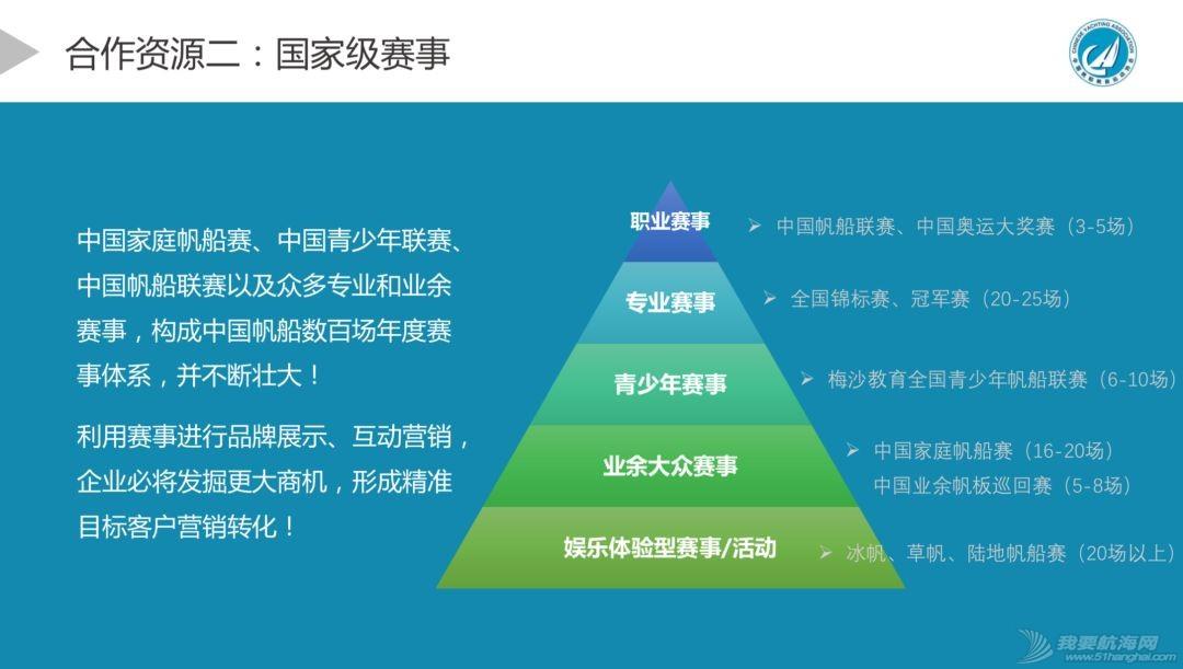 中国帆船帆板运动协会正在招商中w7.jpg