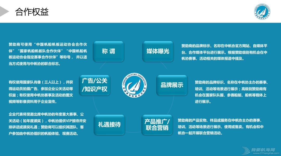 中国帆船帆板运动协会正在招商中w20.jpg