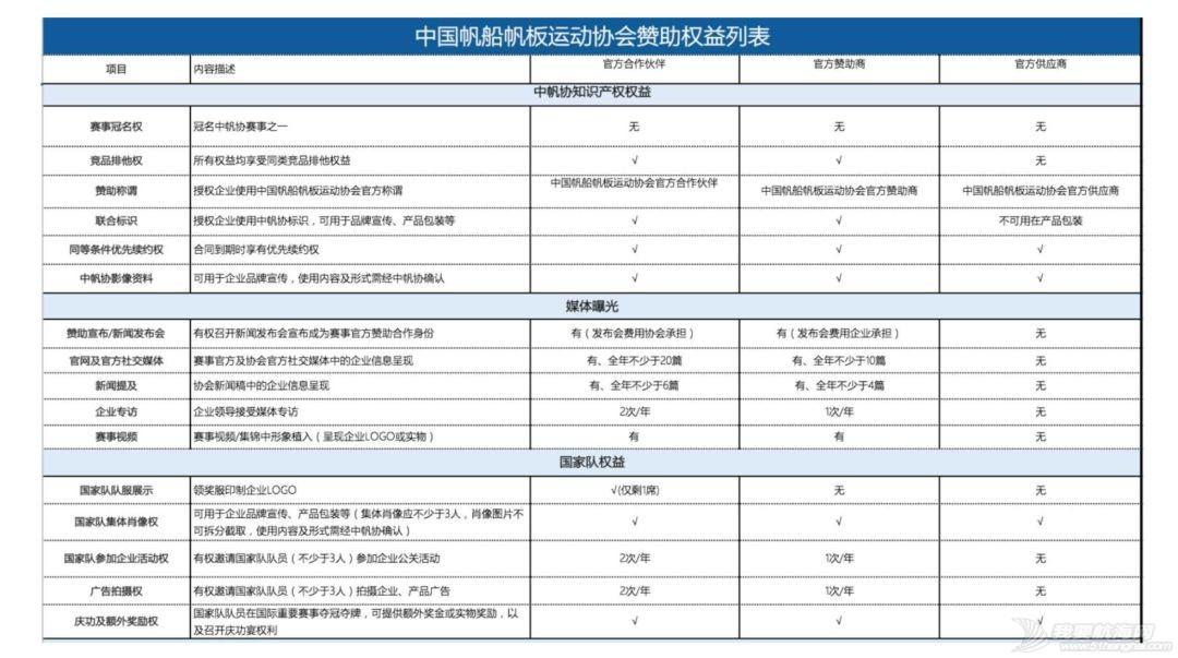 中国帆船帆板运动协会正在招商中w23.jpg