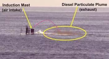水上水下环境中,常规潜艇的柴油机如何进气排气?有几种系统?w6.jpg