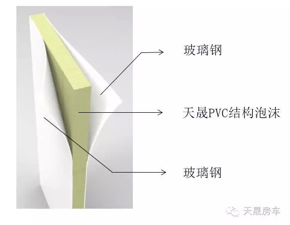 三明治结构