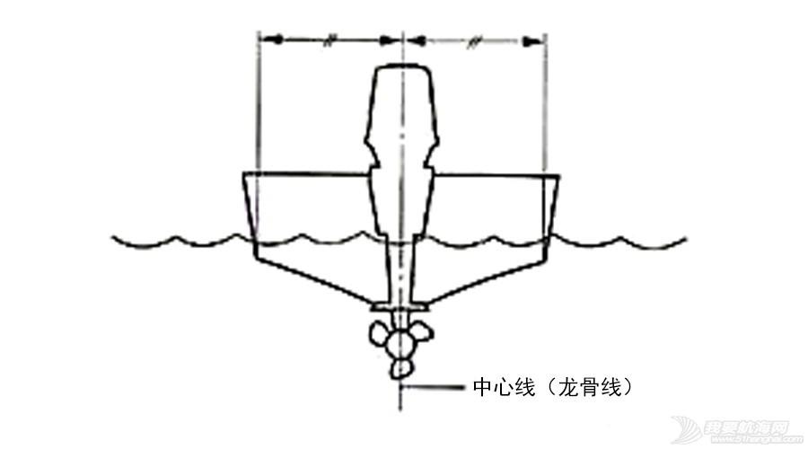 中心线.jpg
