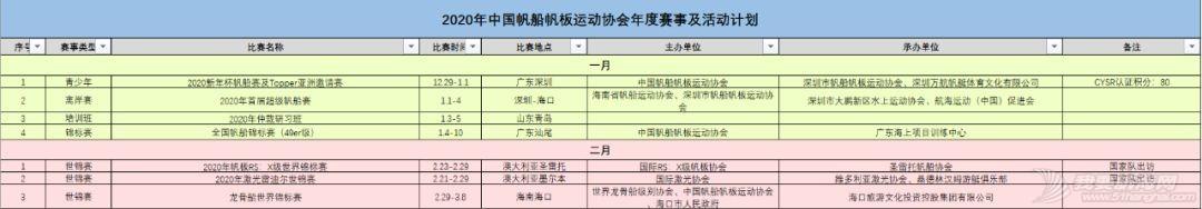 中帆协关于发布2020年中国帆船帆板运动协会年度赛事和活动计划的函w2.jpg