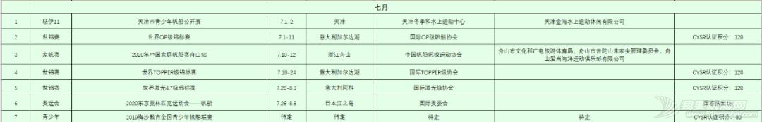 中帆协关于发布2020年中国帆船帆板运动协会年度赛事和活动计划的函w7.jpg