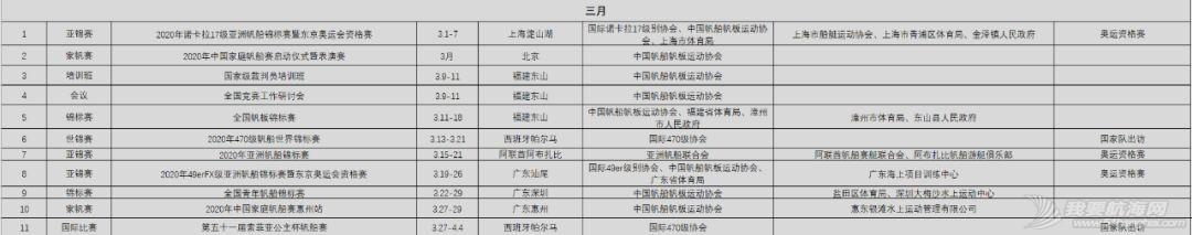 中帆协关于发布2020年中国帆船帆板运动协会年度赛事和活动计划的函w3.jpg