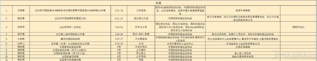 中帆协关于发布2020年中国帆船帆板运动协会年度赛事和活动计划的函w6.jpg