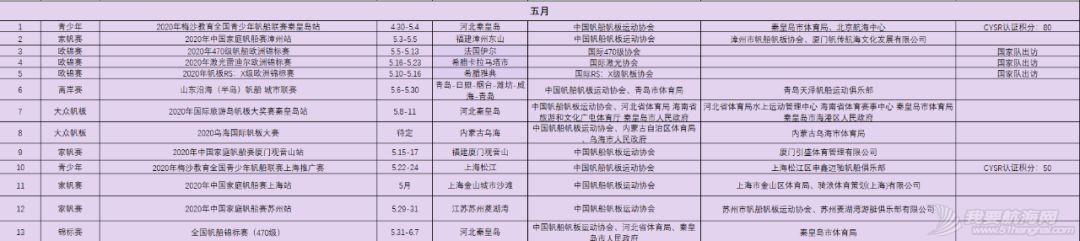 中帆协关于发布2020年中国帆船帆板运动协会年度赛事和活动计划的函w5.jpg