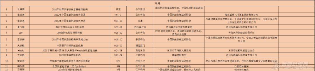 中帆协关于发布2020年中国帆船帆板运动协会年度赛事和活动计划的函w9.jpg