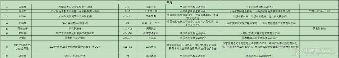 中帆协关于发布2020年中国帆船帆板运动协会年度赛事和活动计划的函w4.jpg