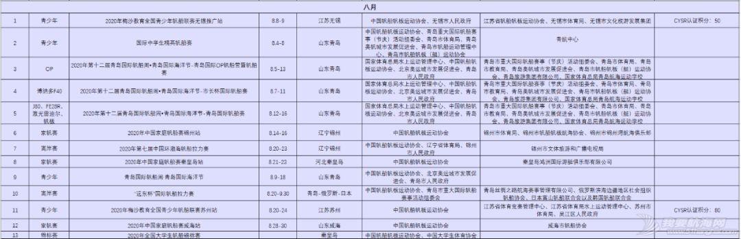 中帆协关于发布2020年中国帆船帆板运动协会年度赛事和活动计划的函w8.jpg