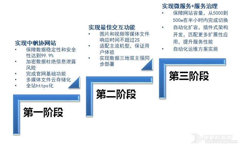 华帆体育:普惠帆船运动 扬帆华夏四方w4.jpg