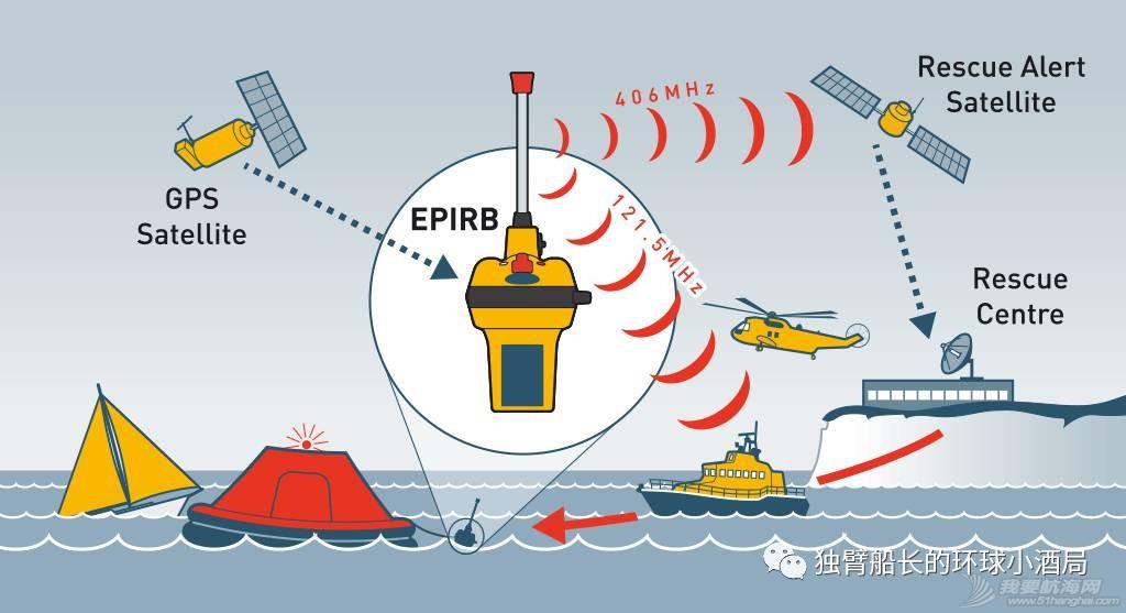 【梦想号环球航海课堂】环球航海不可不知的安全设备w13.jpg
