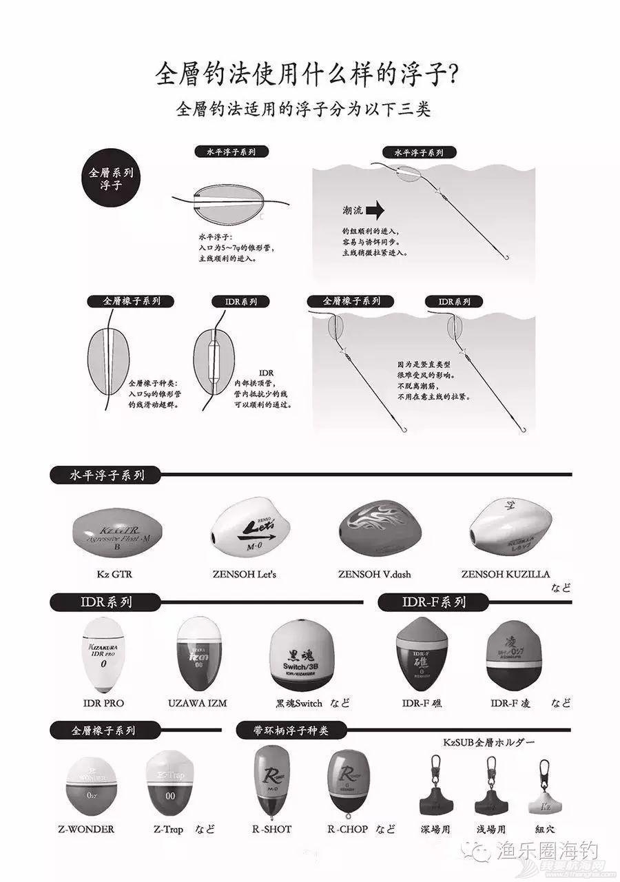 全游动钓法--入门(图解)篇w3.jpg