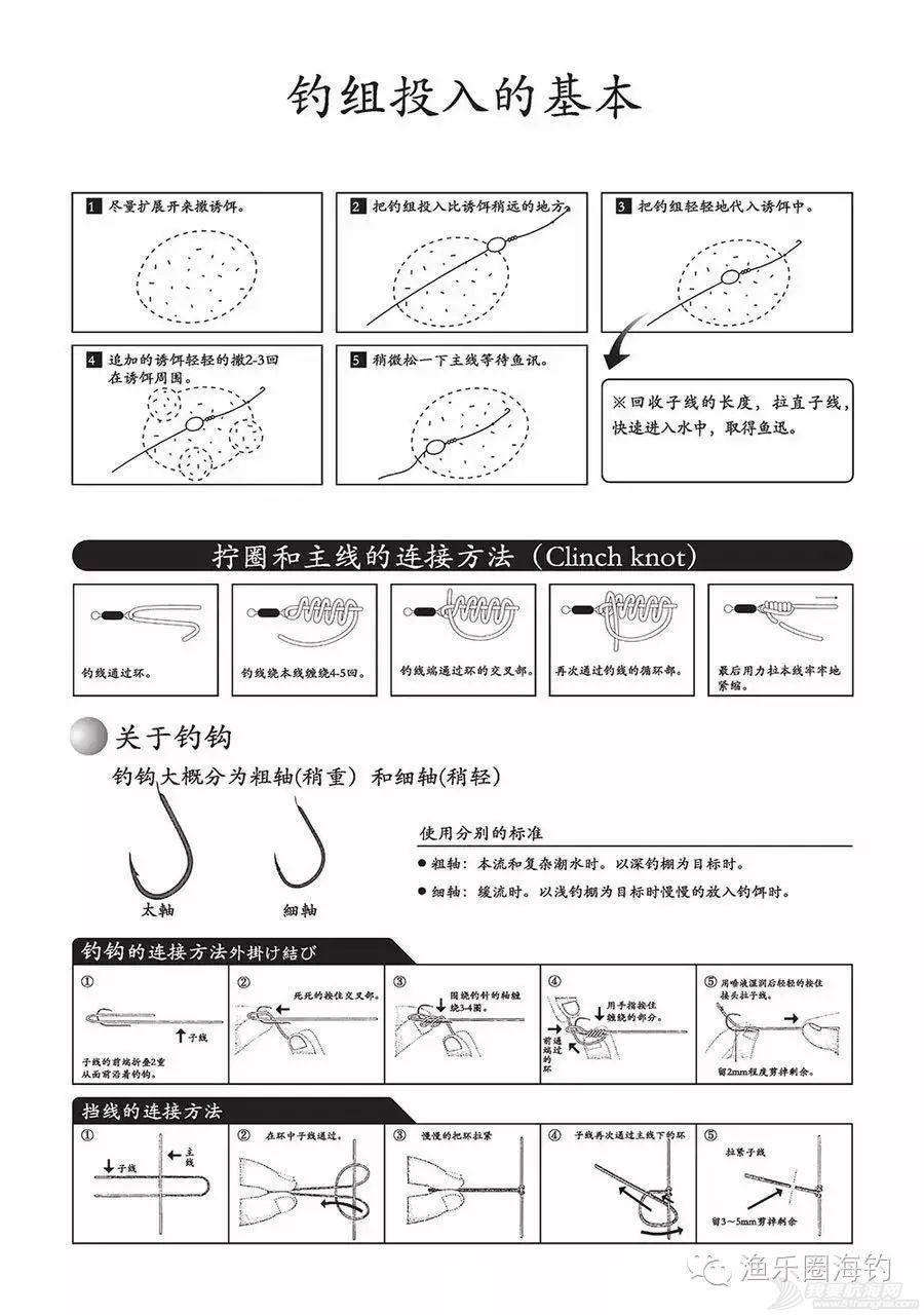全游动钓法--入门(图解)篇w5.jpg