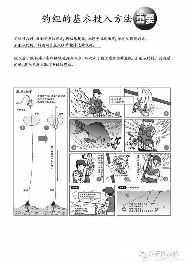 全游动钓法--入门(图解)篇w6.jpg