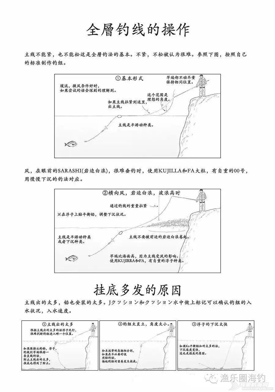 全游动钓法--入门(图解)篇w7.jpg