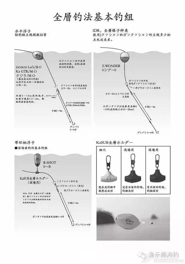 全游动钓法--入门(图解)篇w8.jpg