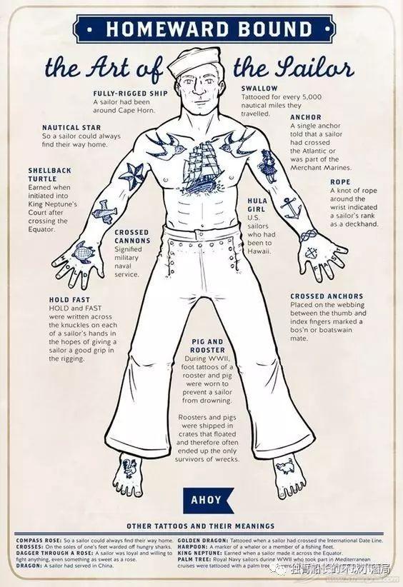 【水手与纹身】:想纹身,先学一下道上的规矩~w2.jpg
