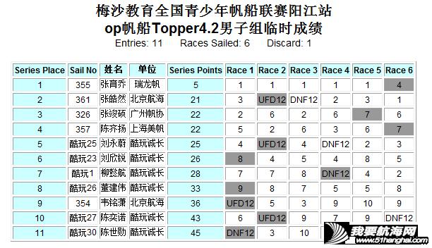好风助力战况升级 帆船帆板齐耀阳江w21.jpg
