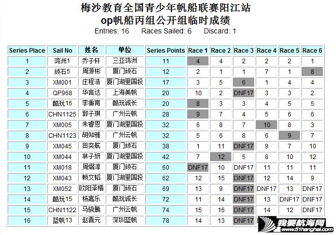好风助力战况升级 帆船帆板齐耀阳江w27.jpg