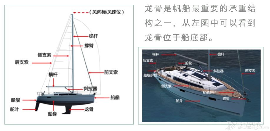 小帆笔记:帆船结构和操作技巧(5期)|非常航海课堂w9.jpg