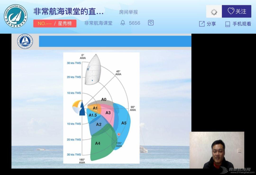 小帆笔记:帆船结构和操作技巧(5期)|非常航海课堂w10.jpg