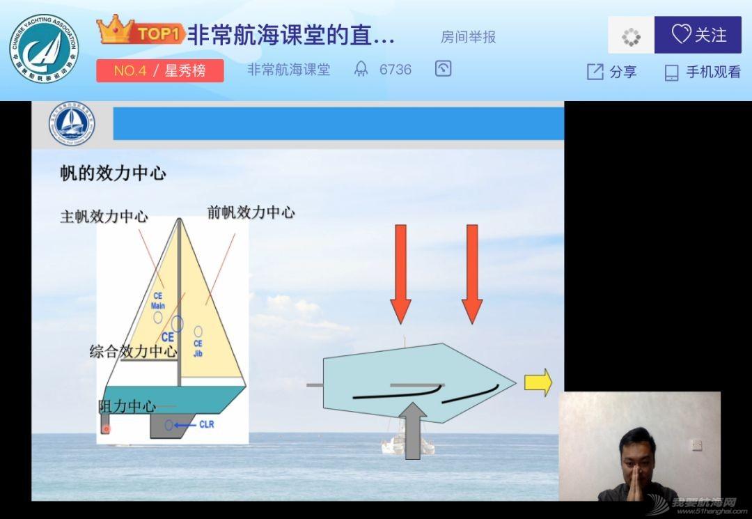 小帆笔记:帆船航行原理(6期) 非常航海课堂w6.jpg