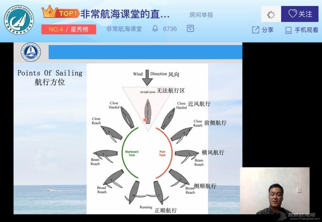 小帆笔记:帆船航行原理(6期) 非常航海课堂w4.jpg