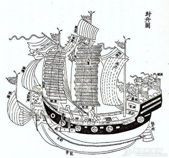 """顶两艘欧洲最强战列舰,明朝中国人造出""""航空母舰""""?郑和宝船究竟长啥样w20.jpg"""