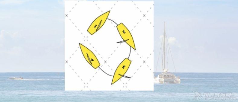 小帆笔记 :帆船竞赛(14期)|非常航海课堂w12.jpg