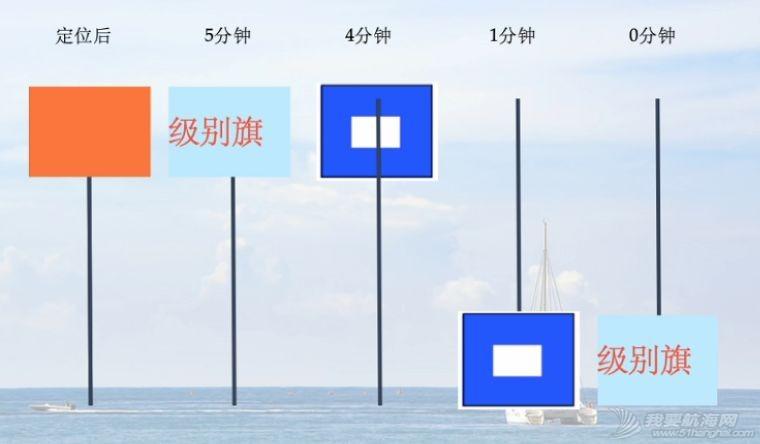 小帆笔记 :帆船竞赛(14期)|非常航海课堂w11.jpg