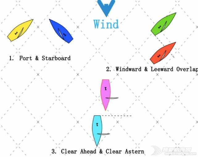 小帆笔记 :帆船竞赛(14期)|非常航海课堂w10.jpg