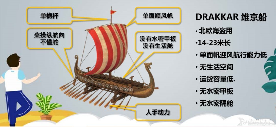 小帆笔记:中式帆船的古往今来(上)|非常航海课堂w10.jpg