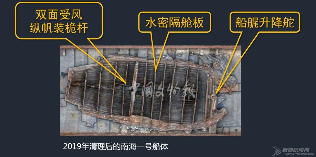 小帆笔记:中式帆船的古往今来(上)|非常航海课堂w8.jpg