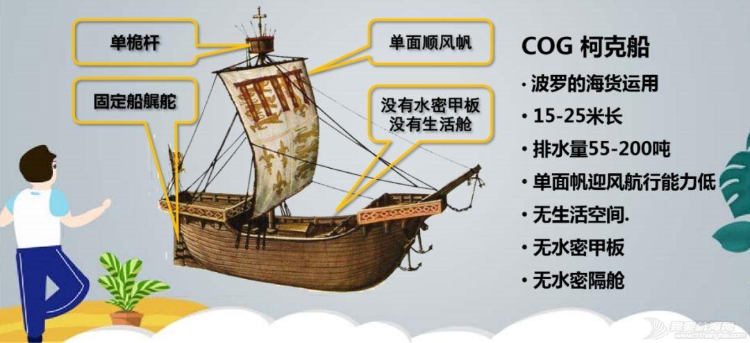 小帆笔记:中式帆船的古往今来(上)|非常航海课堂w11.jpg