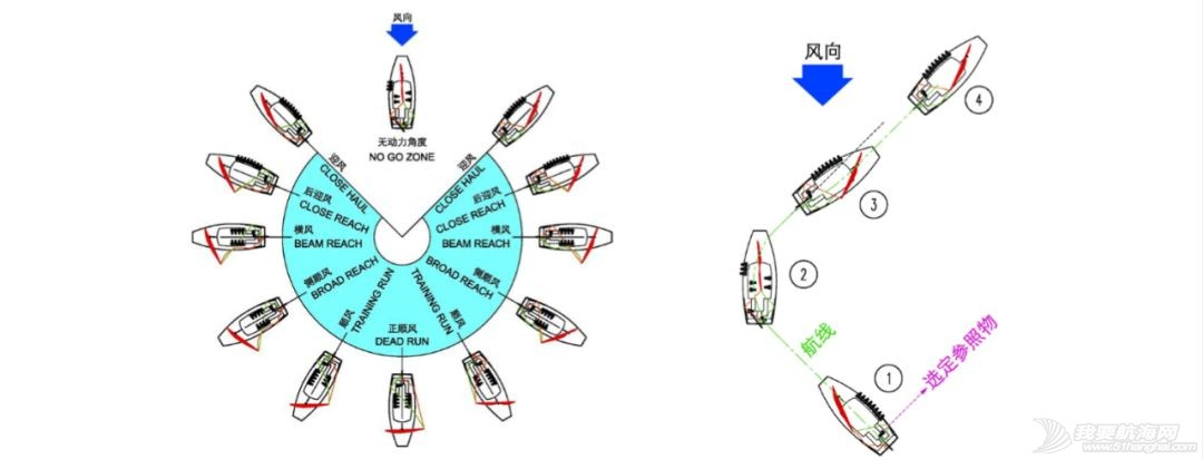 小帆笔记:中式帆船的古往今来(上)|非常航海课堂w23.jpg