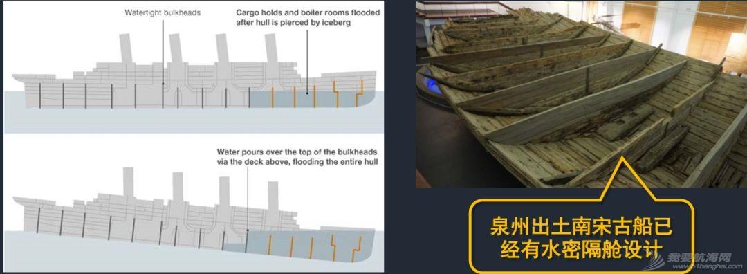 小帆笔记:中式帆船的古往今来(上)|非常航海课堂w24.jpg
