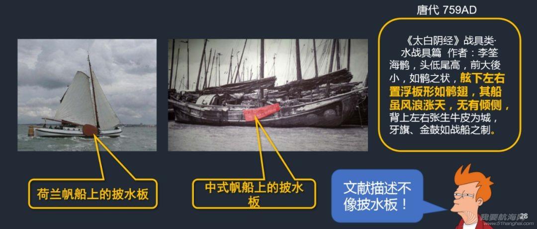 小帆笔记:中式帆船的古往今来(上)|非常航海课堂w26.jpg
