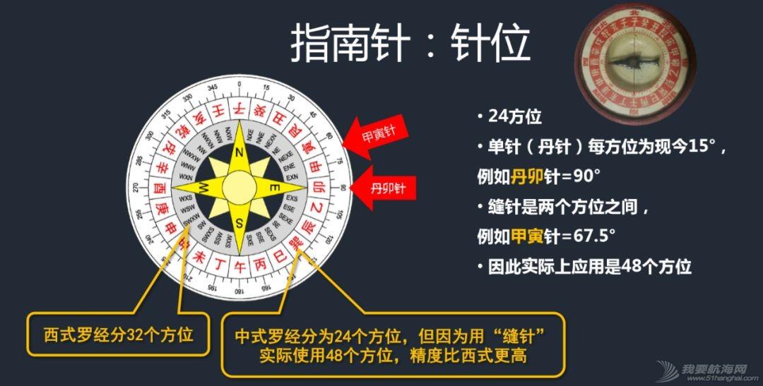 小帆笔记:中式帆船的古往今来(上)|非常航海课堂w28.jpg