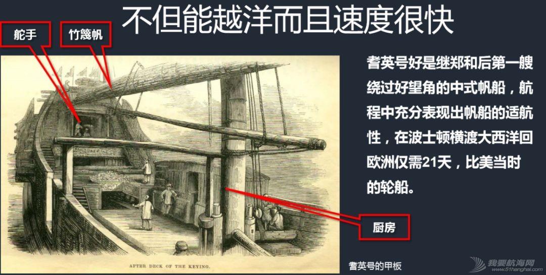 小帆笔记:中式帆船的古往今来(上)|非常航海课堂w36.jpg